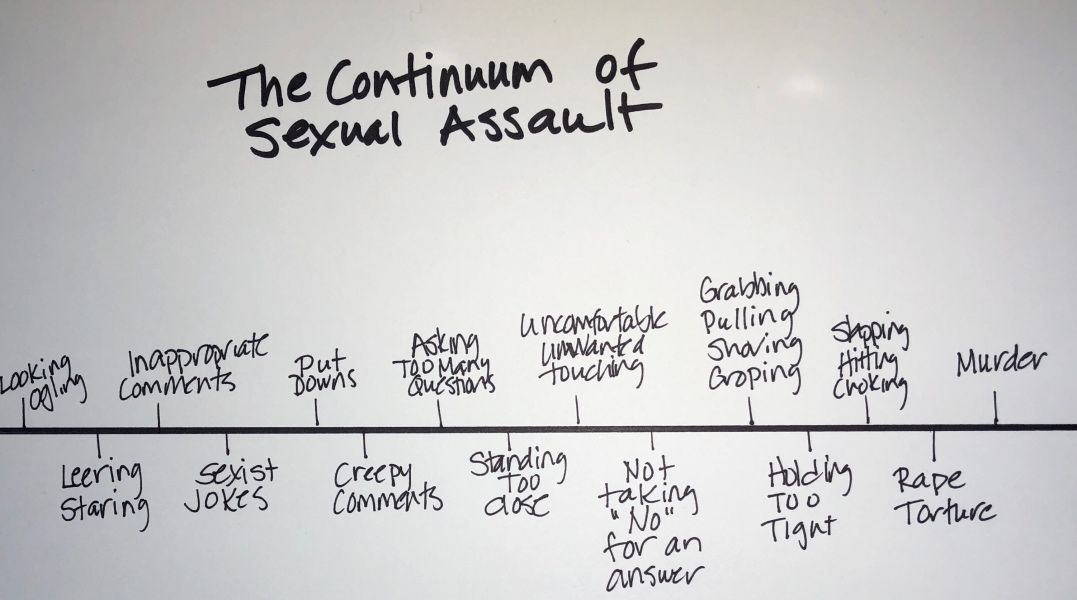 the continuum of sexual assault